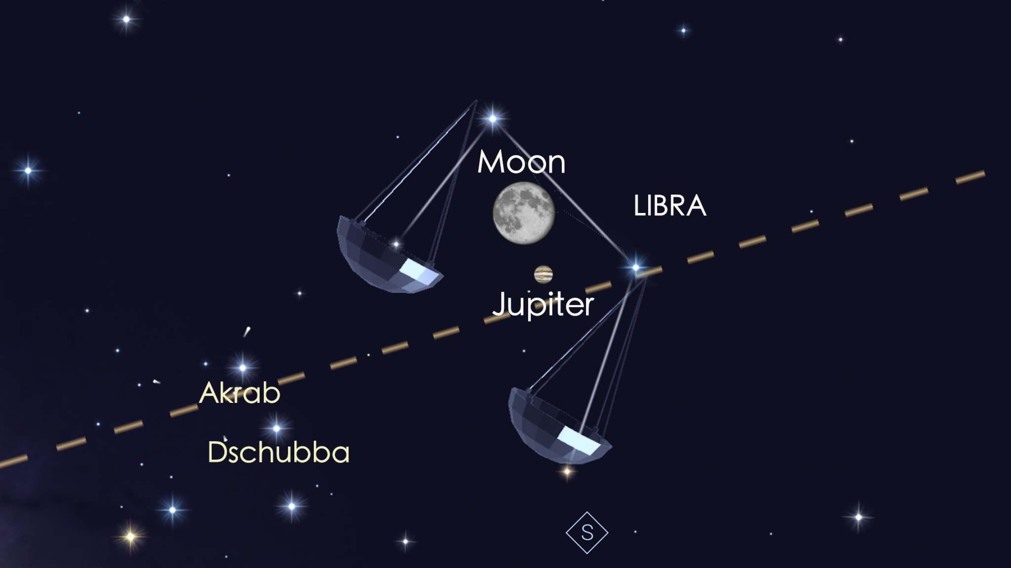 Moon & Jupiter meet in Libra
