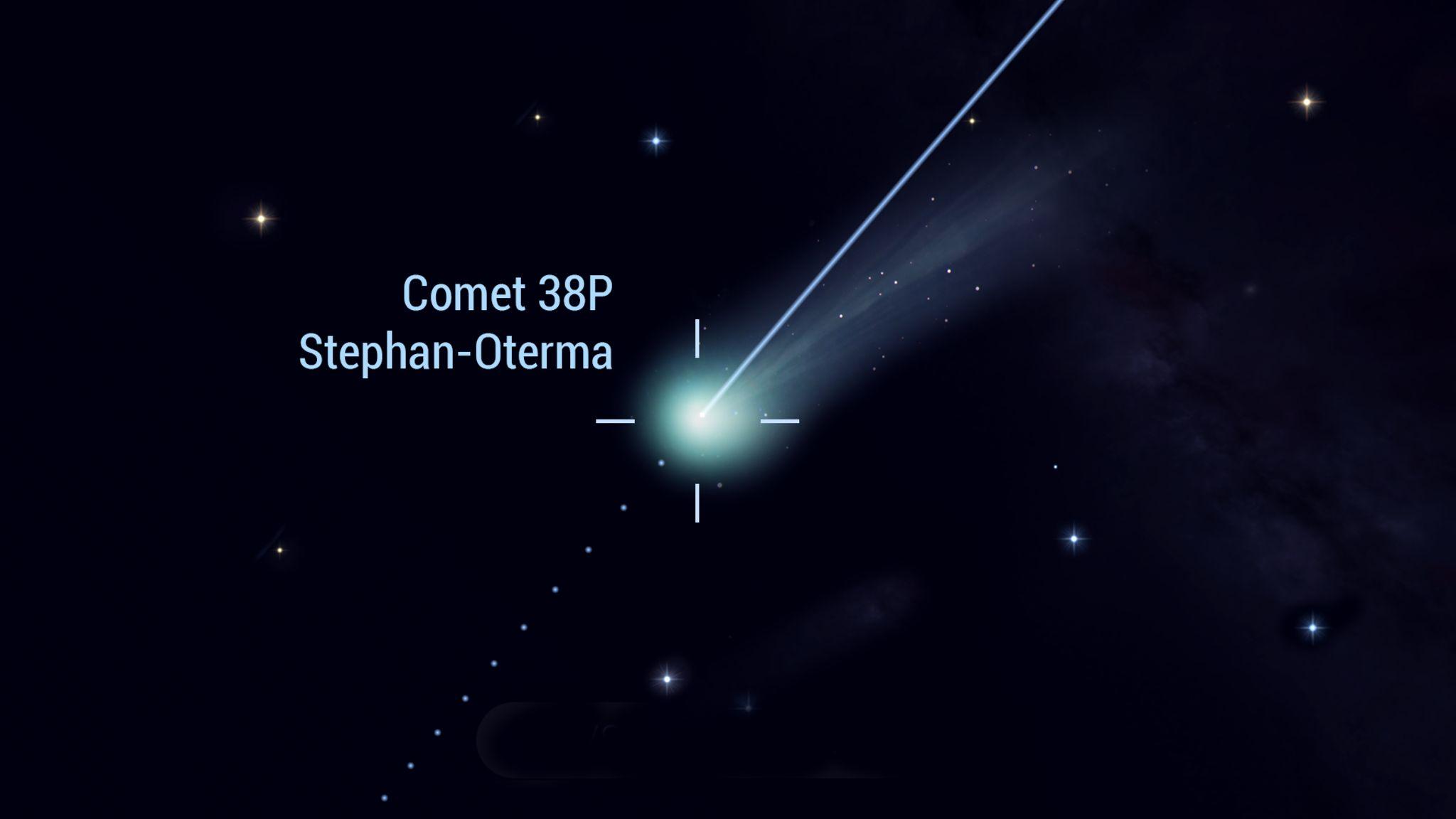 夜空の2つの明るい彗星