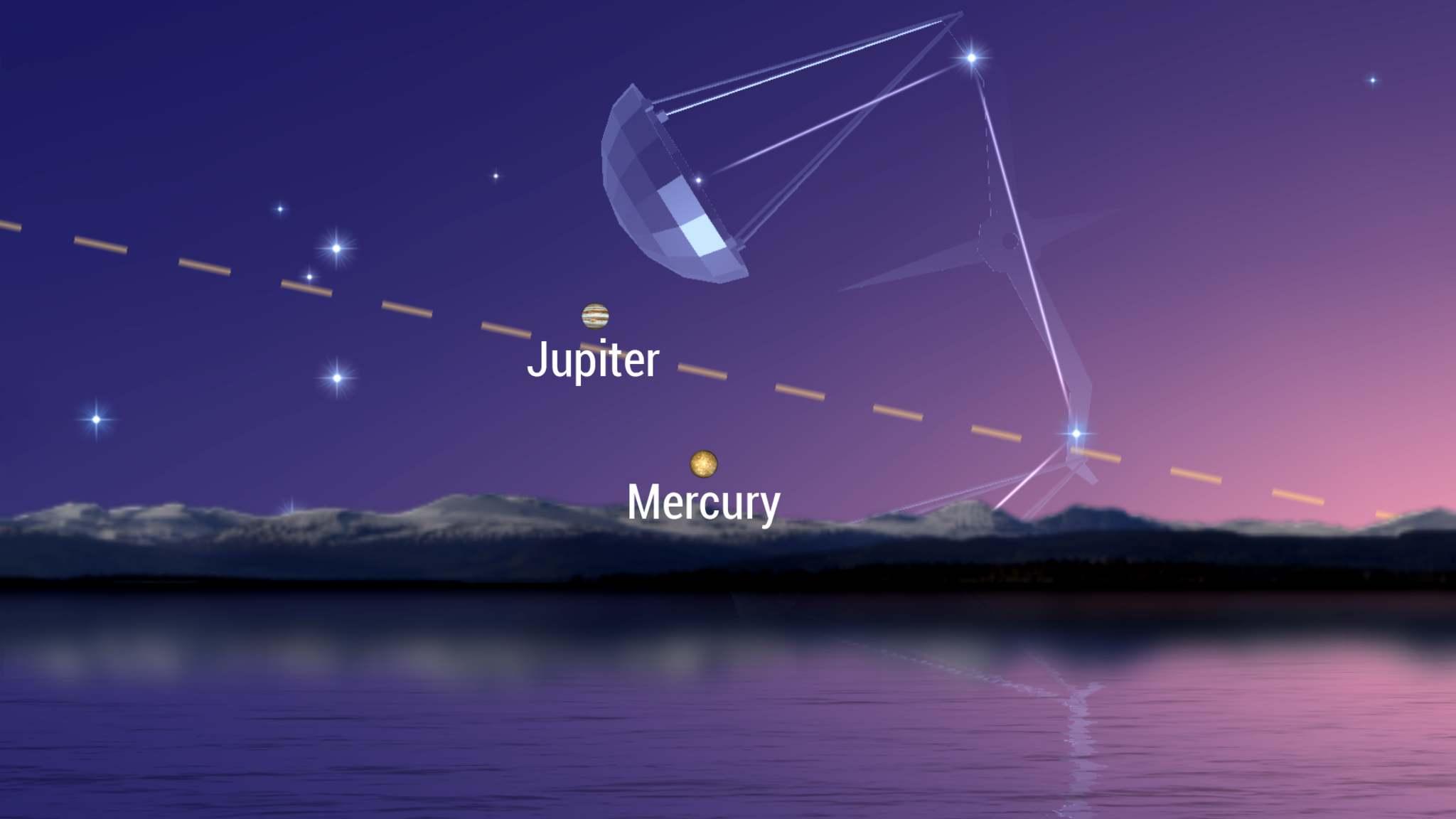 Сближение Меркурия и Юпитера