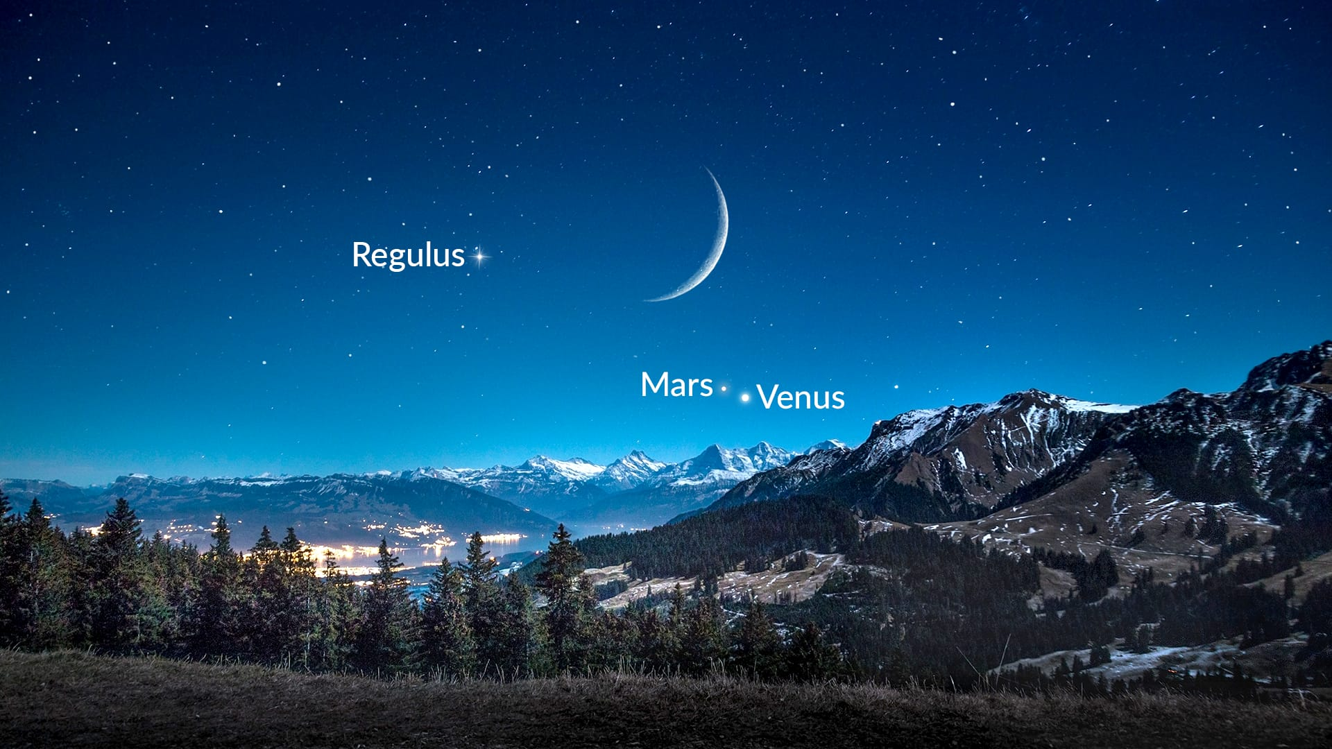 Spectacular Astronomy Conjunctions of the Moon, Mars, and Venus in July 2021