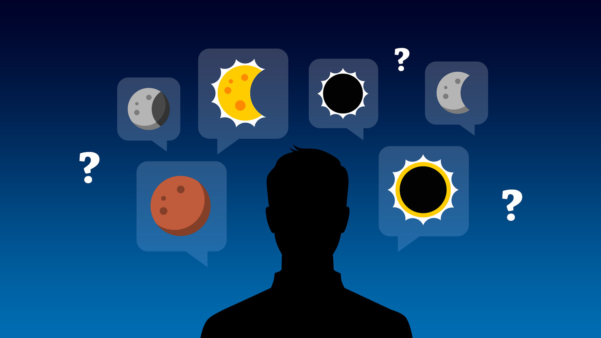 Eclipseクイズ