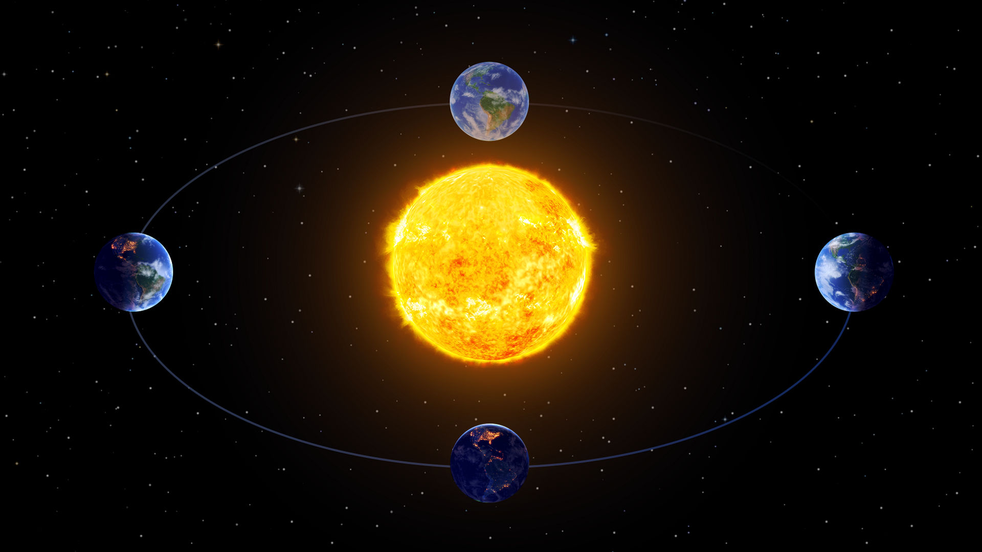 Can you tell an equinox from a solstice?