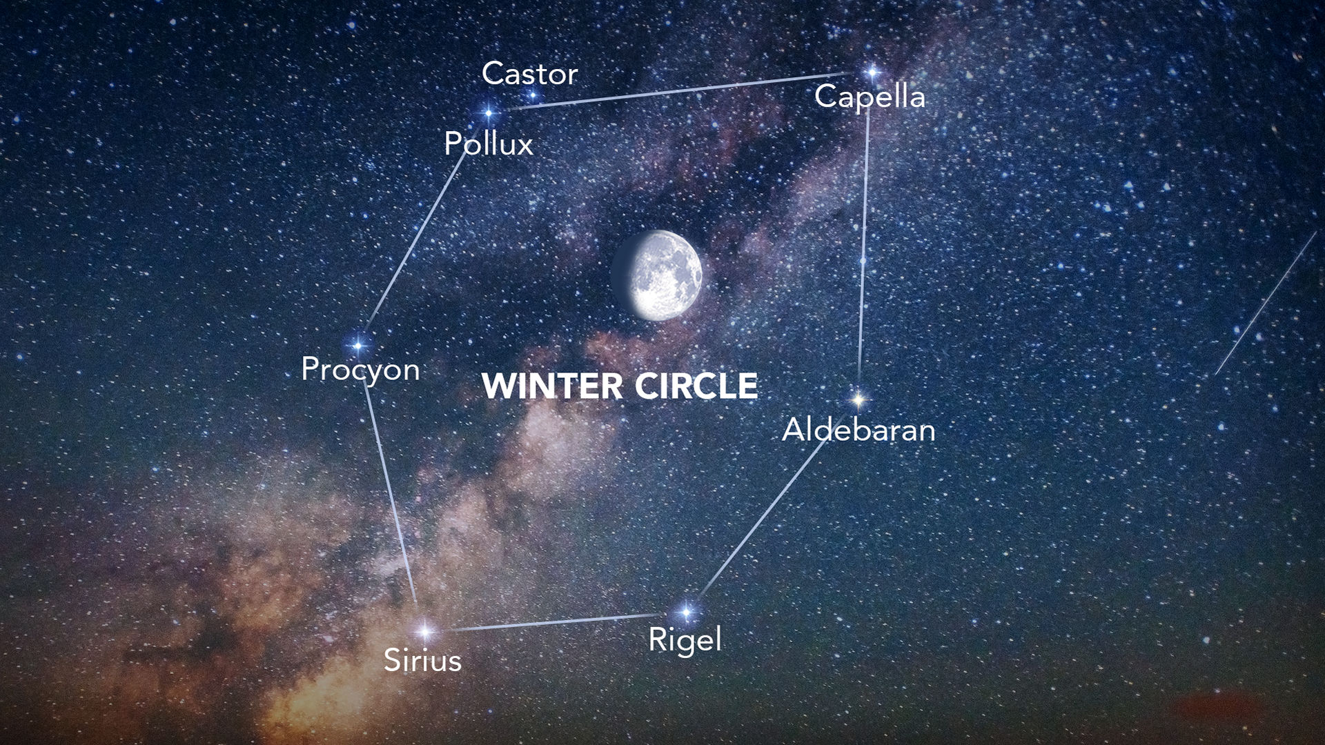 See The Moon Inside The Winter Circle Star Walk