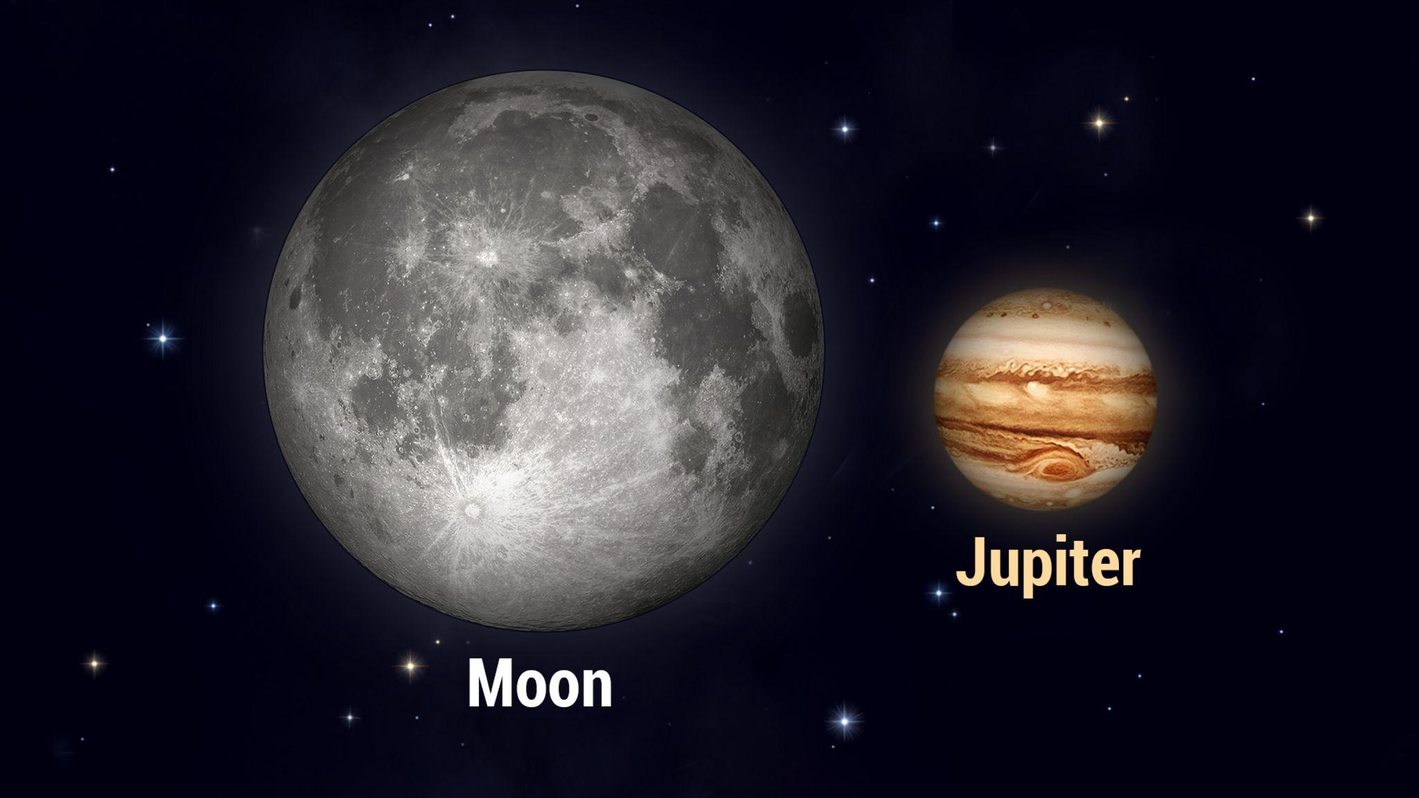 Starke Annäherung von Mond und Jupiter