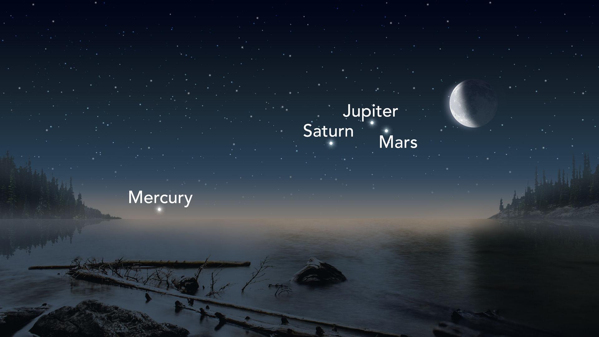 Cómo ver Júpiter, Marte, Saturno y Mercurio con la Luna esta semana