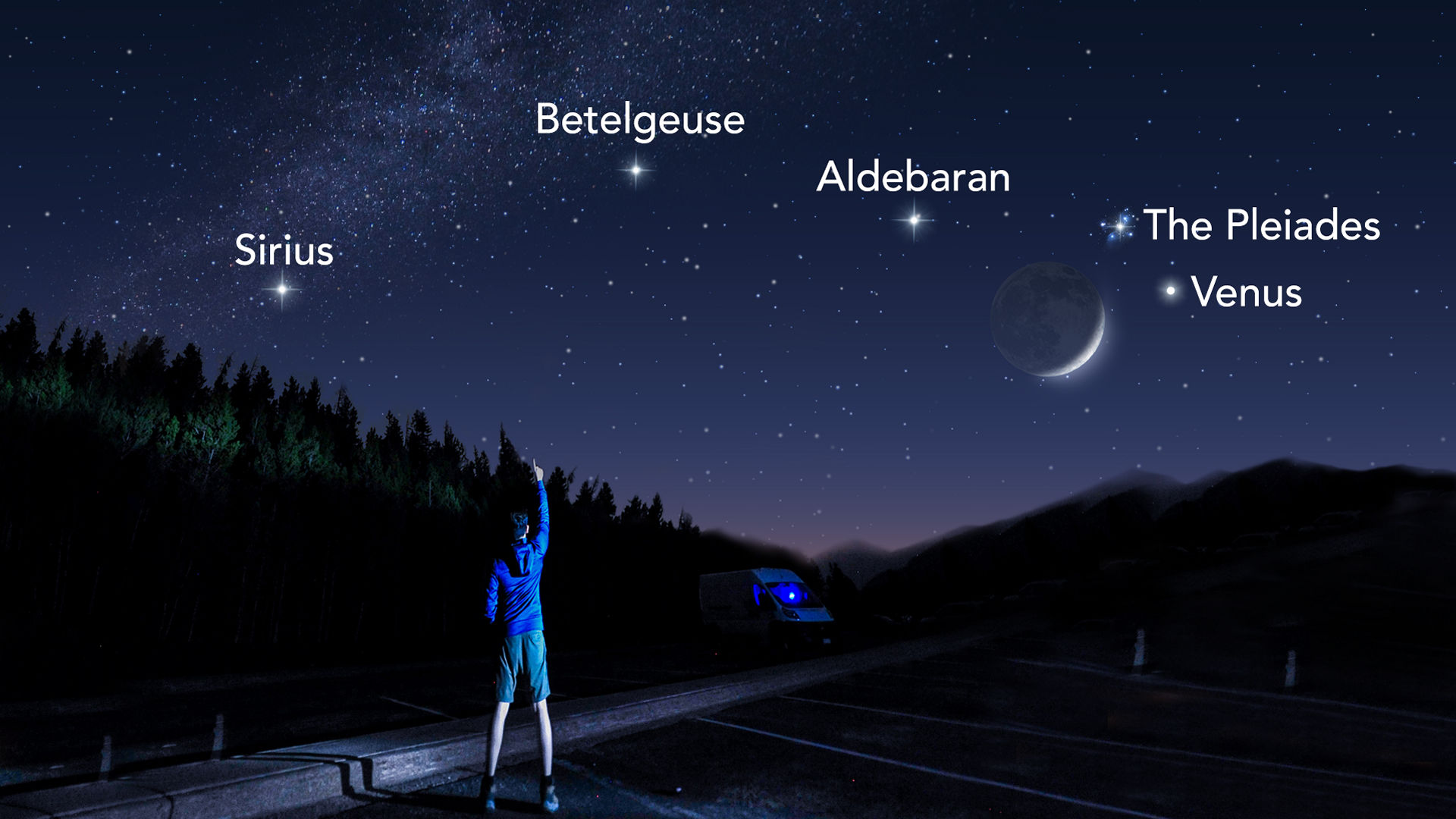 Stargazing Suggestions For This Weekend