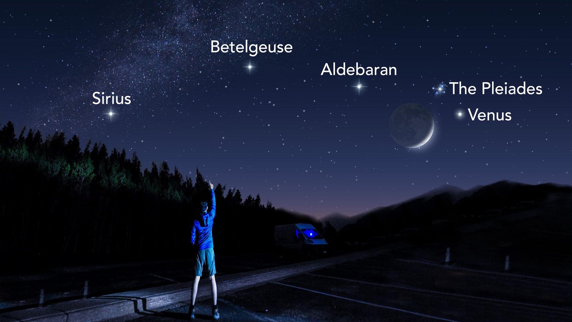 Что можно увидеть на небе в эти выходные