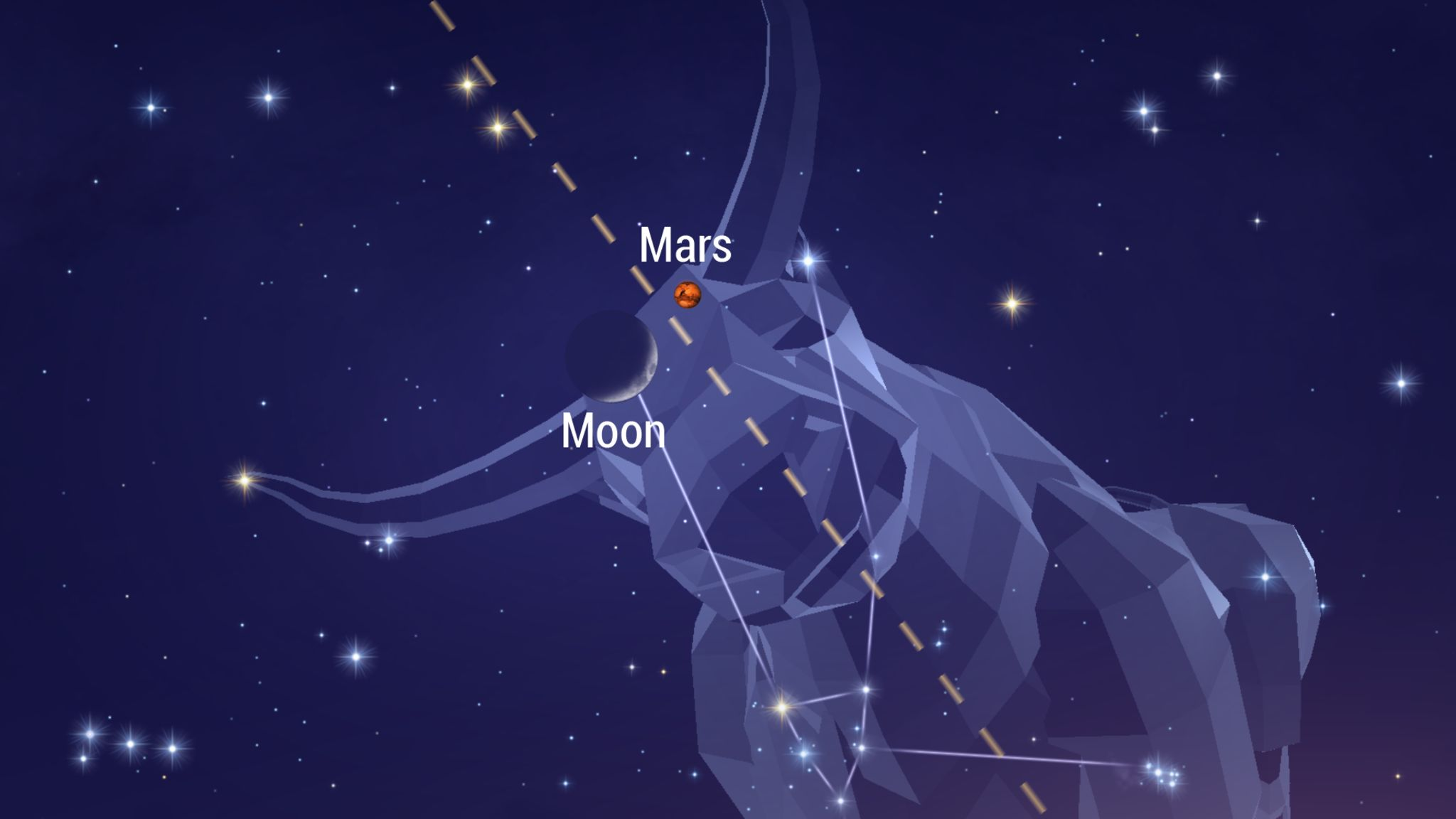 What's up in the sky from May 7 to 12?