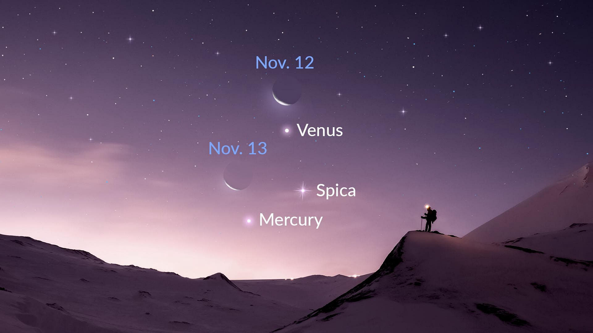 See the Moon Shining Close to Mercury, Venus, and Spica