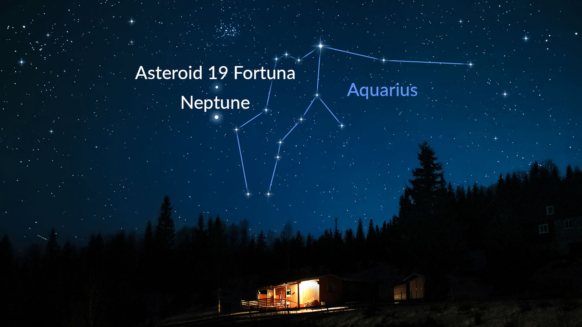 Neptune and Fortuna at Opposition