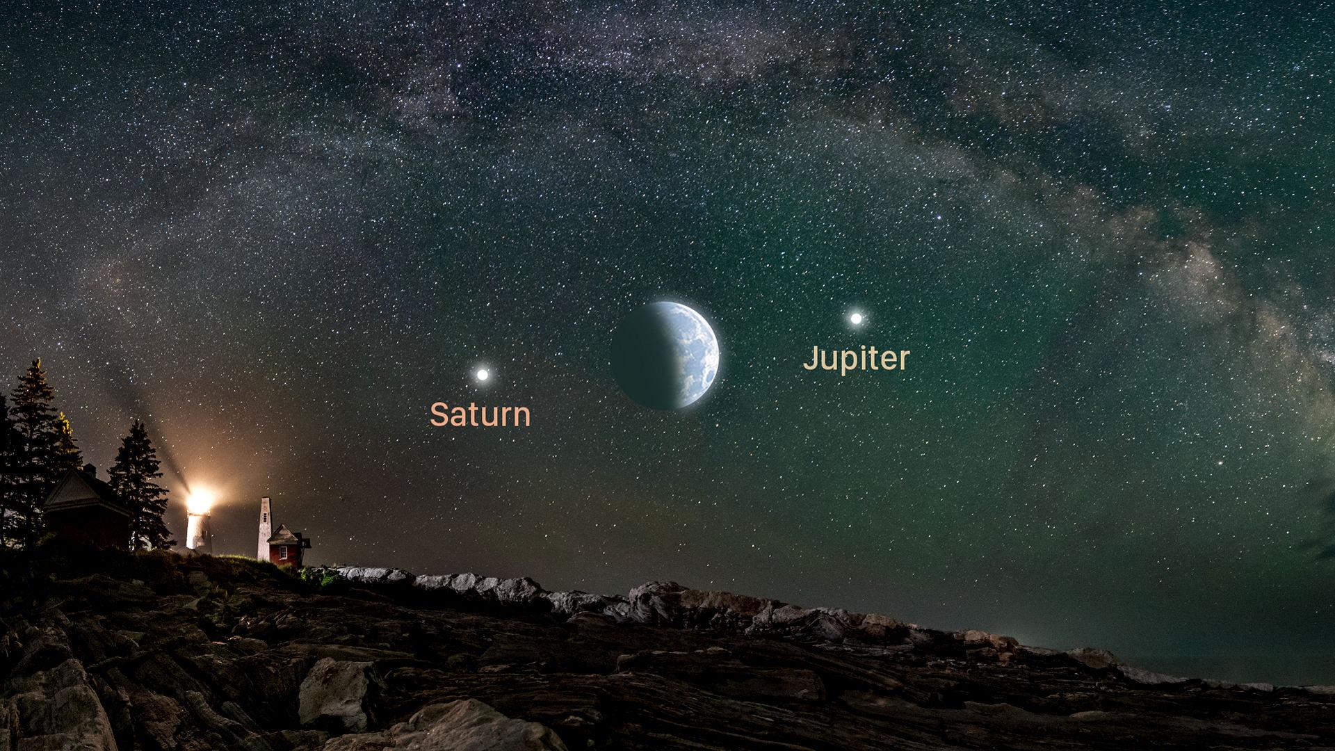 La Luna brilla insieme a Giove e Saturno