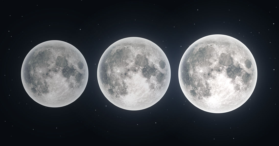 Supermoons & Micromoons