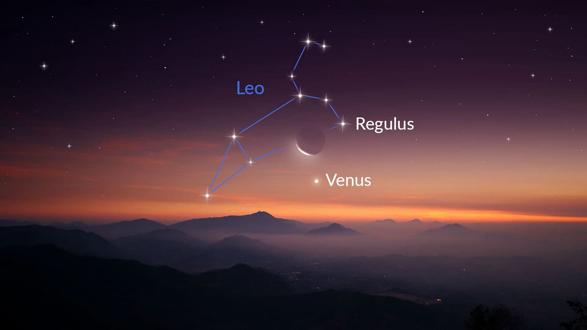 Bright Regulus Chasing the Moon and Venus