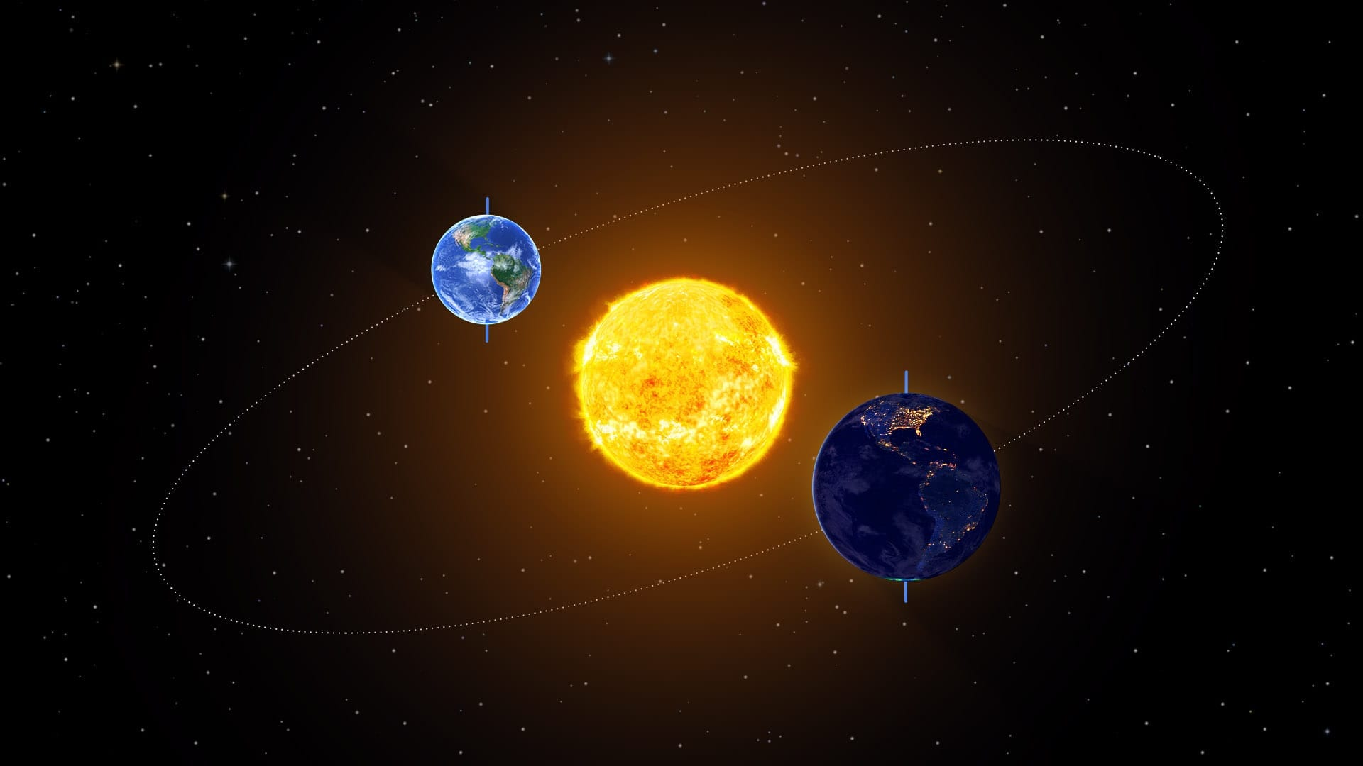 March equinox and September equinox