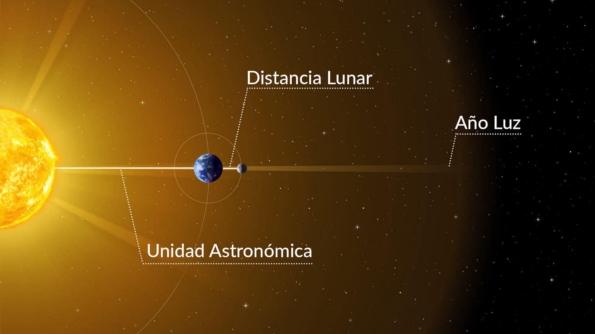 ¿Qué es más grande: DL, UA o año luz?