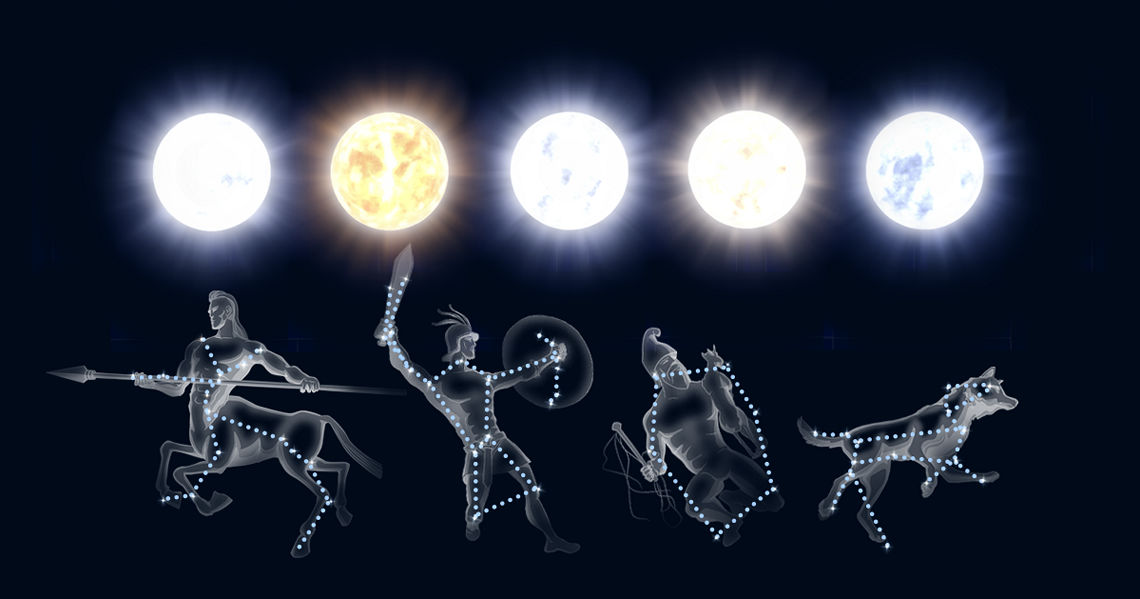 The Brightest Stars and Their Constellations